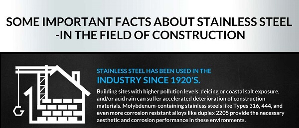 Information display about stainless steel introduction to market, its use and the extensive benefit after recycle